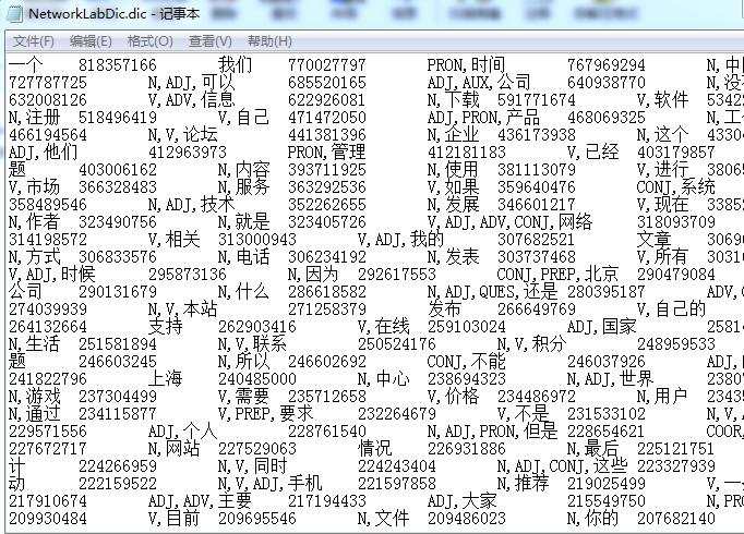 自然语言处理相关数据-互联网词库
