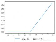 如何在学习机器学习时学习数学?
