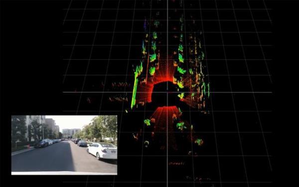 关于雷射雷达的 11 个谣言,你不得不知