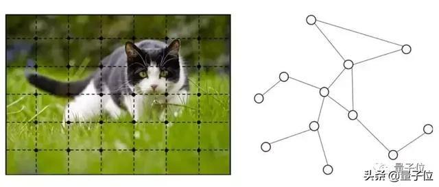 新的PyTorch图神经网络库,快了14倍:LeCun盛赞,GitHub 2000星