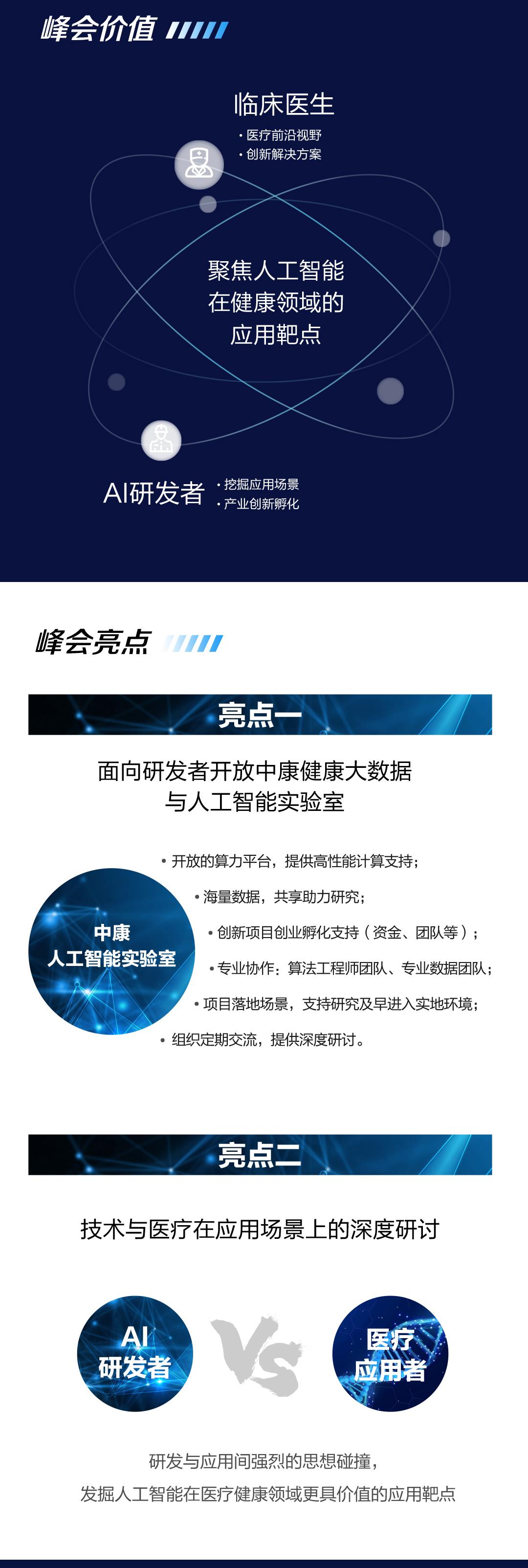 2019国际健康大数据与人工智能高峰论坛(博鳌)