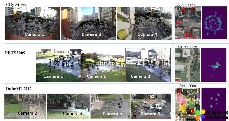 CityStreet:多视图人群计数数据集