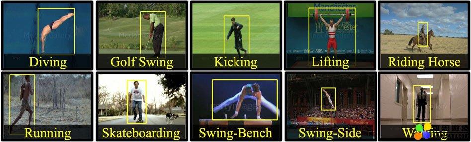 UCF Sport Action 运动视频数据