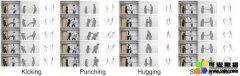 SBU Kinect Interaction 肢体动作视频数据