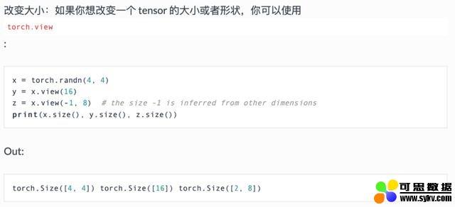福利,PyTorch中文版官方教程来了