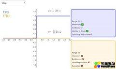 一文看尽26种神经网络激活函数(从ReLU到Sinc)