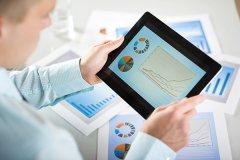 机器学习是否可以准确预测股市?