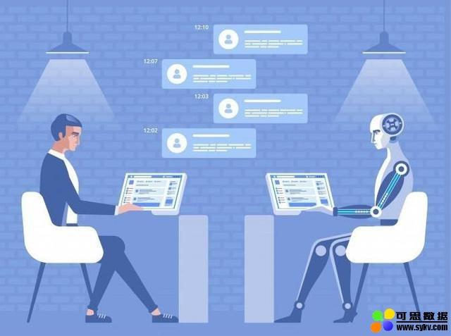 人工智能已将目光投向招聘行业,找饭碗要看机器人脸色了?