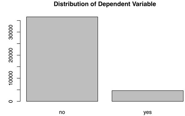 使用5种机器学习算法对罕见事件进行分类