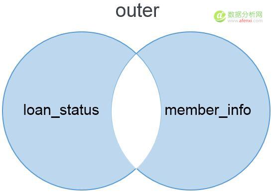 outer_img