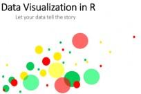 用数据说话,R语言有哪七种可视化应用?