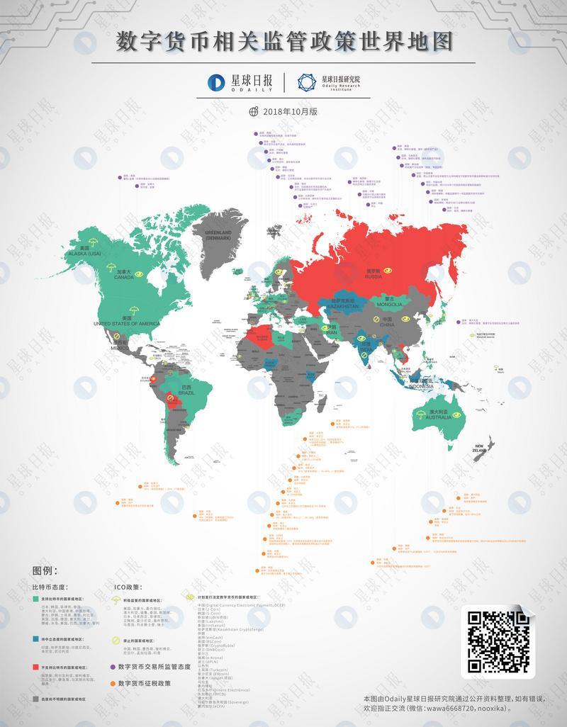 一张图看懂全球数字货币监管态度