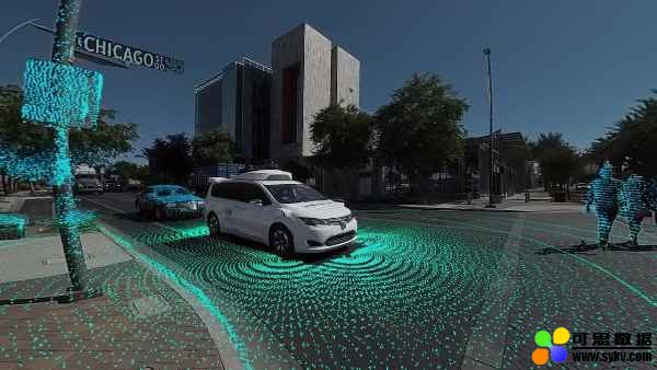 Waymo公开史上最大规模自动驾驶数据集