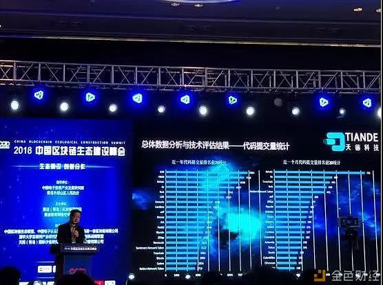 蔡维德:全球有几百位公链开发者 却有几万条公