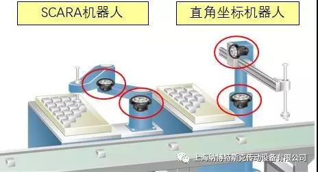 【纳博特斯克】纳博特斯克机器人用减速机RV系列