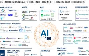 2019年100家AI明星创业公司出炉,中国独角兽称霸