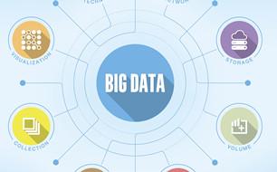 AI 人工智能落地,数据安全绕不开这4大问题