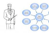 数据科学流行的编程语言及算法、薪酬行业现状