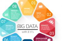 2025年大数据分析发展的预测