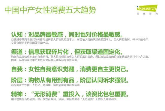 买买买 从电商平台大数据中窥见中国中产女性消
