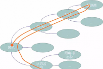智能运维大数据的终极宝典(附图表解析)
