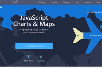 数据可视化的十种优秀JavaScript图表库