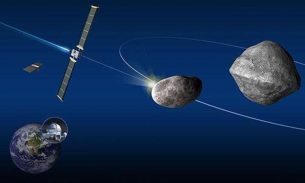 航天器与小行星相撞会怎样,NASA将演示行星防御