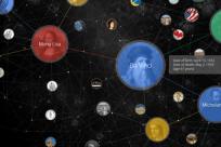 下一代AI系统基石:知识图谱将何去何从?