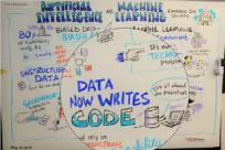DataOps 崛起:数据治理需要重建!