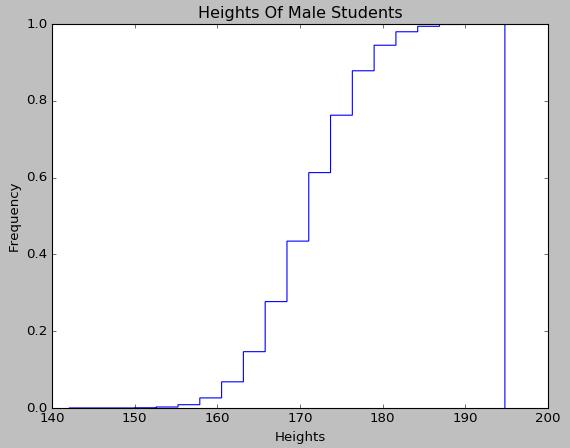 使用Python进行描述性统计