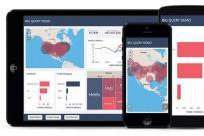 17款数据可视化工具,让你的数据更美观!