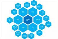 360大数据中心总监:如何制定可奏效的数据安全