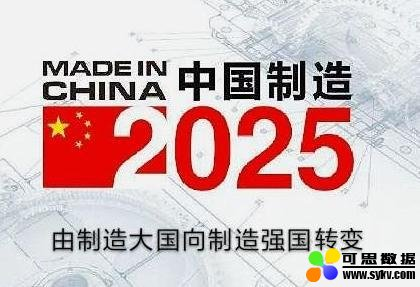 从工业4.0看工业机器人发展趋势