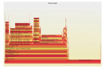 在数据科学领域,Rust 会是 Python 的最佳替代方案