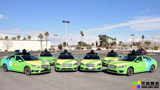 AutoX无人车完成1亿美元A轮融资, 将亮相21届高交