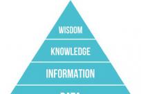 阿里巴巴高级技术专家章剑锋:大数据发展的