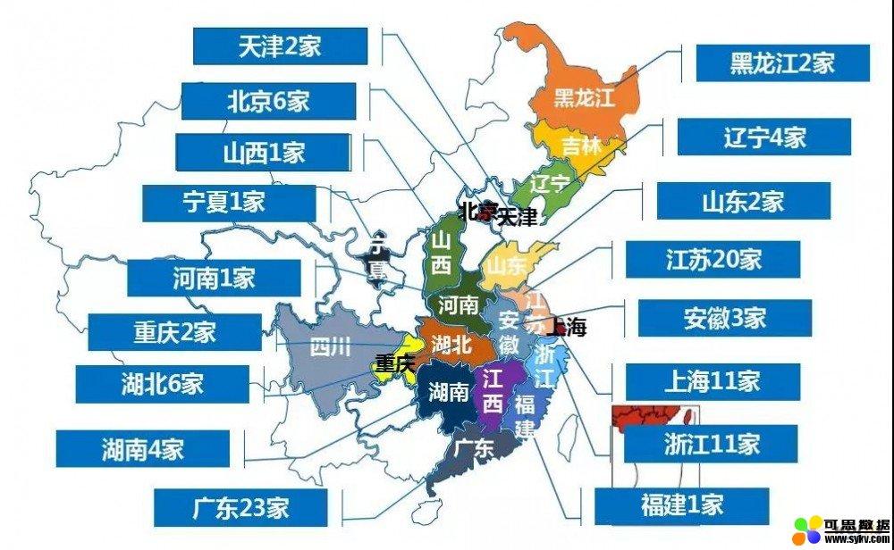2019智能工厂自动化集成商百强榜,江浙沪粤占