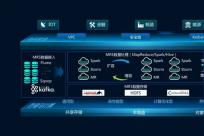 如何进行物联网大数据分析?