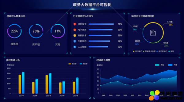 浪潮董事长孙丕恕:数据是国家重要的基础性战
