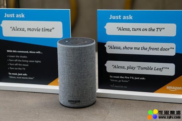 Amazon Alexa 提醒你定时服药,智能语音助手医药新