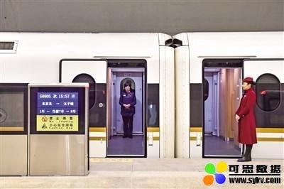 京张高铁今日开通运营,是中国首条智能化高速