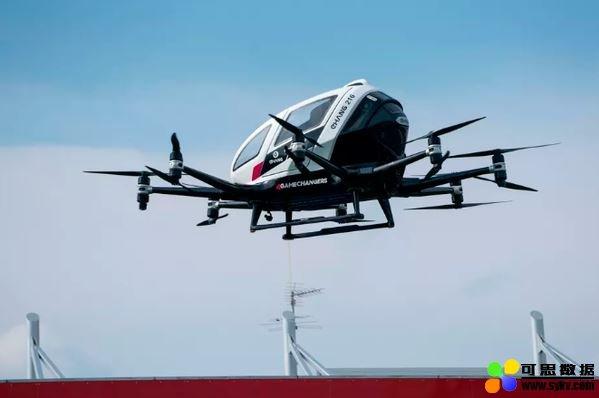 亿航双座电动飞机首次在美试飞,向美国州长演
