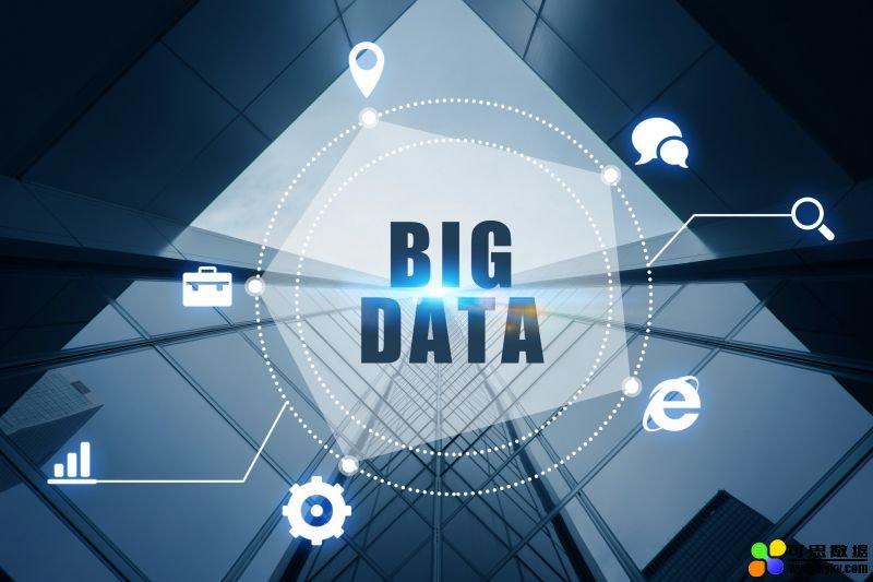 为什么大数据项目总失败?你没问对这四个问题