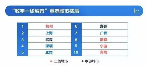 此次公共卫生事件,促进中国数字经济进入更高