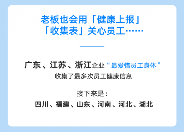 企业微信发布全国远程办公大数据,北京、深圳